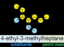 4-ethyl-3-methylheptane - name