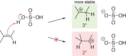 Alkene Hydration Mechanism Step 1