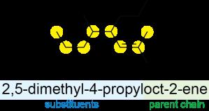 Alkene Nomenclature Example 1-4