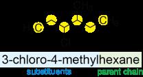 Alkyl Halide Nomenclature Example 1-4