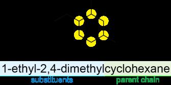 Cycloalkane Example 1-4