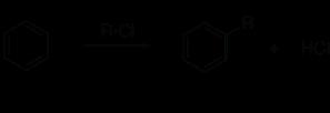 Friedel-Crafts Alkylation - Generic Reaction
