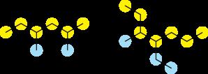 Nomenclature - Branched Alkanes - 1