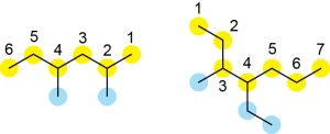 Nomenclature - Branched Alkanes - 3