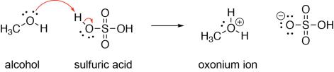 Oxonium Formation