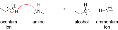 Oxonium Reaction