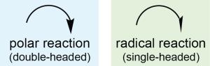 Polar and Radical Arrows