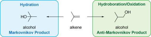 Alkene Hydration vs Hydroboration