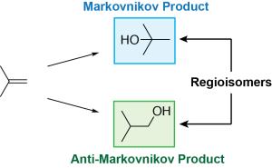 Markovnikov Regioisomers