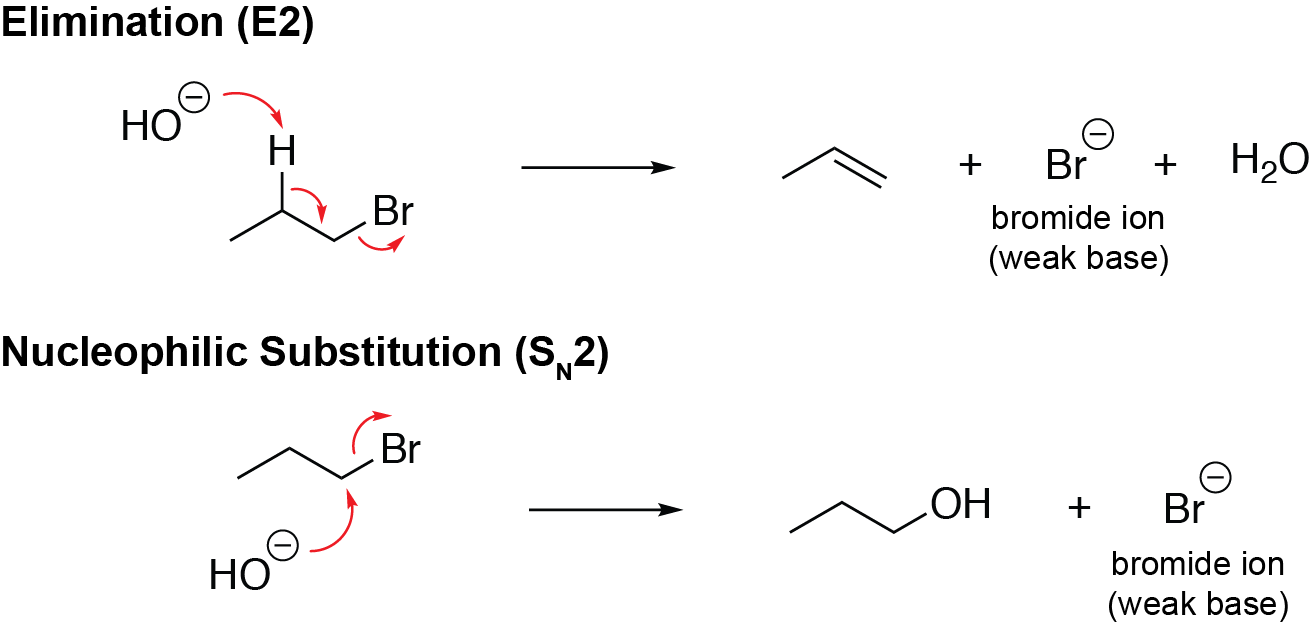 Alkyl Halide Reactions