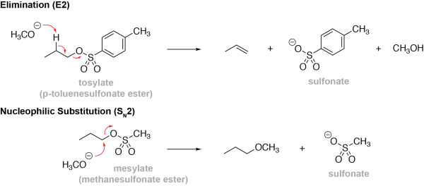 Sulfonate Ester Reactions